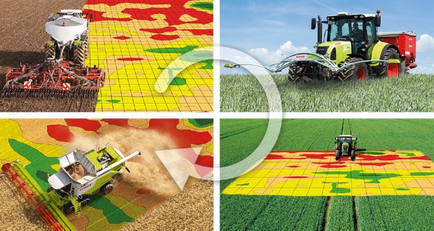 Precision Agriculture In The United States Current And